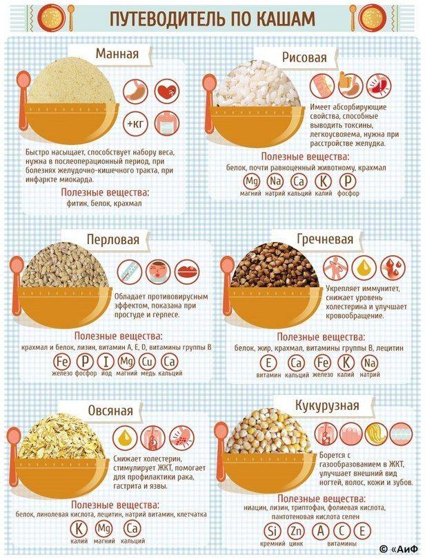 Капустная диета 5 дней отзывы