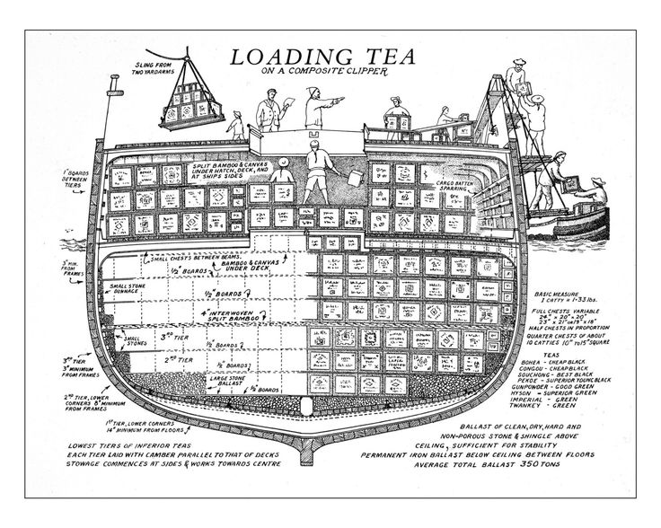 clipper,loading tea: