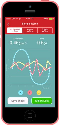 Students can collect data during physics experiments using Lab4Physics on a smartphone or iPad.
