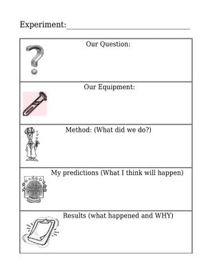 Science Experiment Worksheet Scientific Method Cool early learning work sheets for kids.