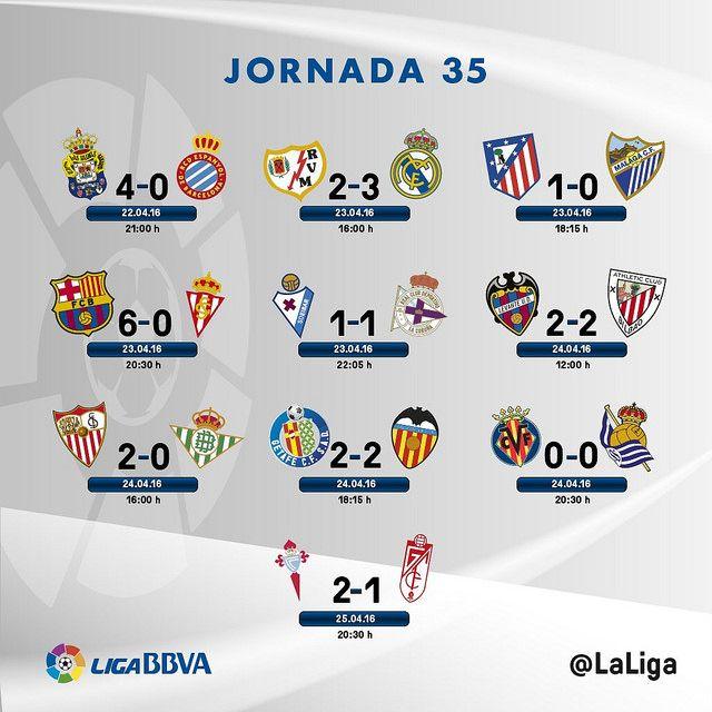 Liga BBVA (Jornada 35): Resultados