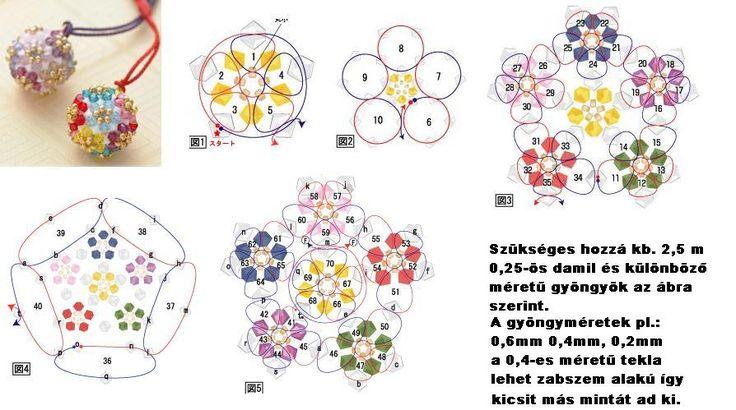 H E R I N G F Ű Z É S ¤¤¤ PEYOTE-FŰZÉS ¤¤¤: Virágos golyócskák