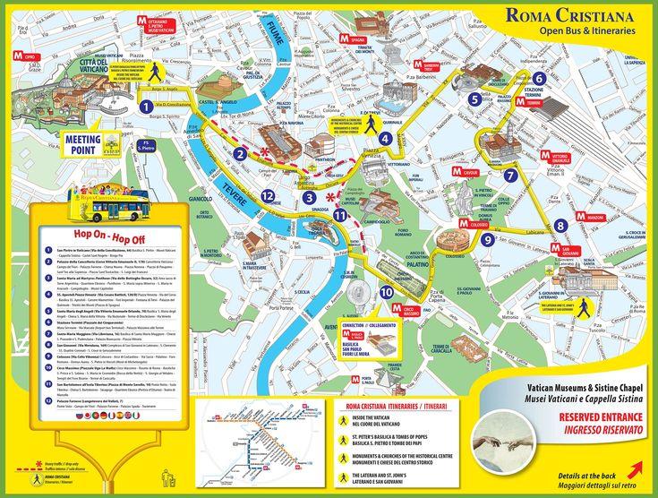 Tourist map of Rome city centre