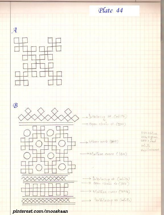 Maltese stitch / Sindhi kadhai Embroidery patterns. A - Motif; & B - with Mirror (sheesha) work. Makes a lovely broad border for any project, including blouse... Plate # 44