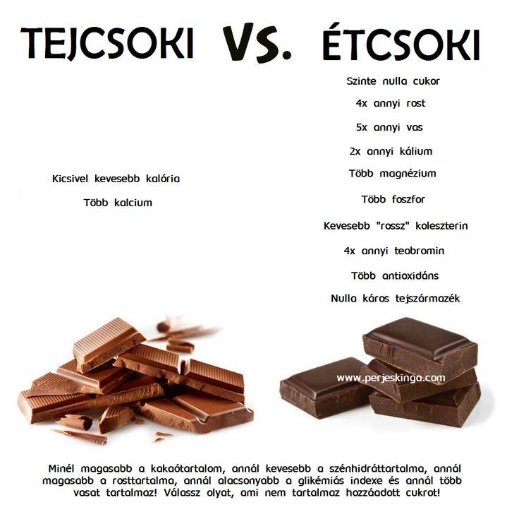 Tejcsoki vs. étcsoki || www.perjeskinga.com
