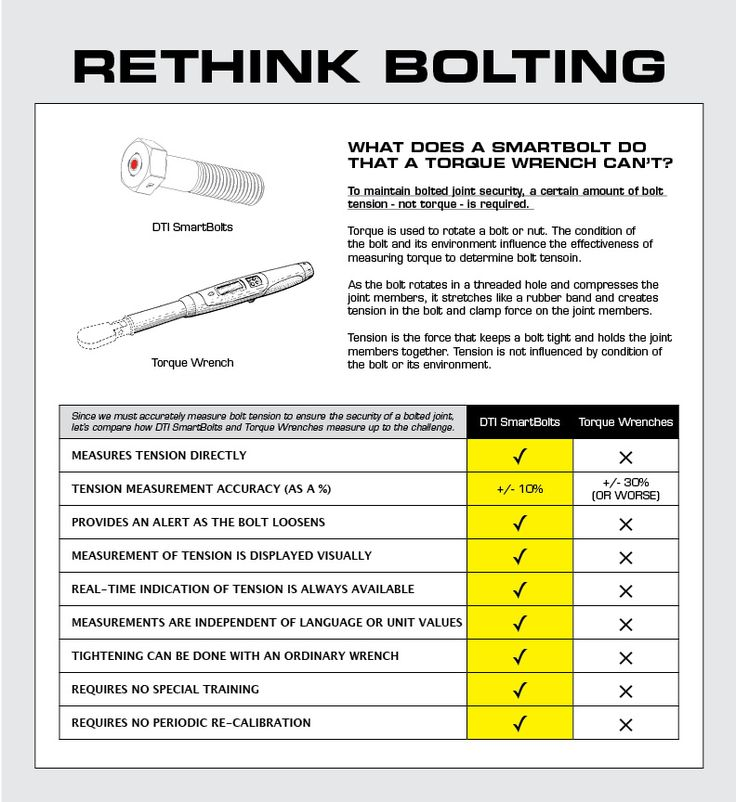 23 best torcometros images on Pinterest Torque wrench, Bicycles - bolt torque chart