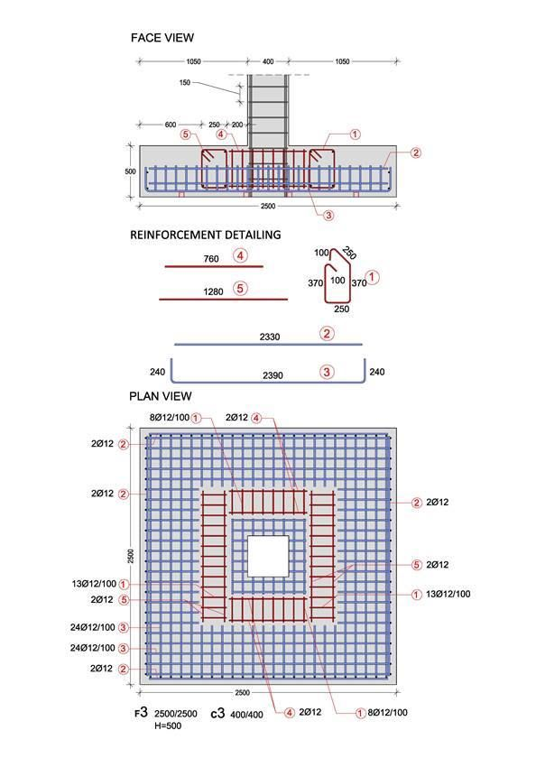 Estructuras :)