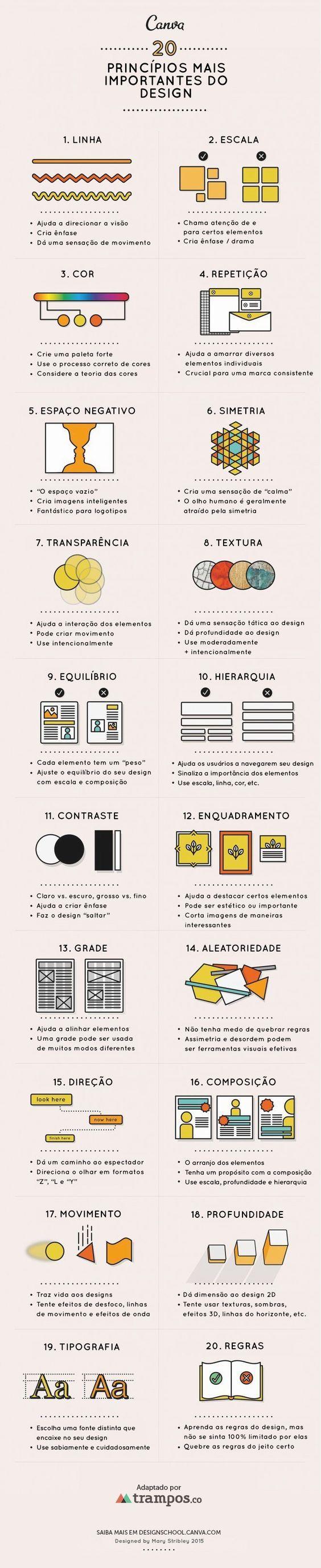 Infográfico: elementos e princípios do design.