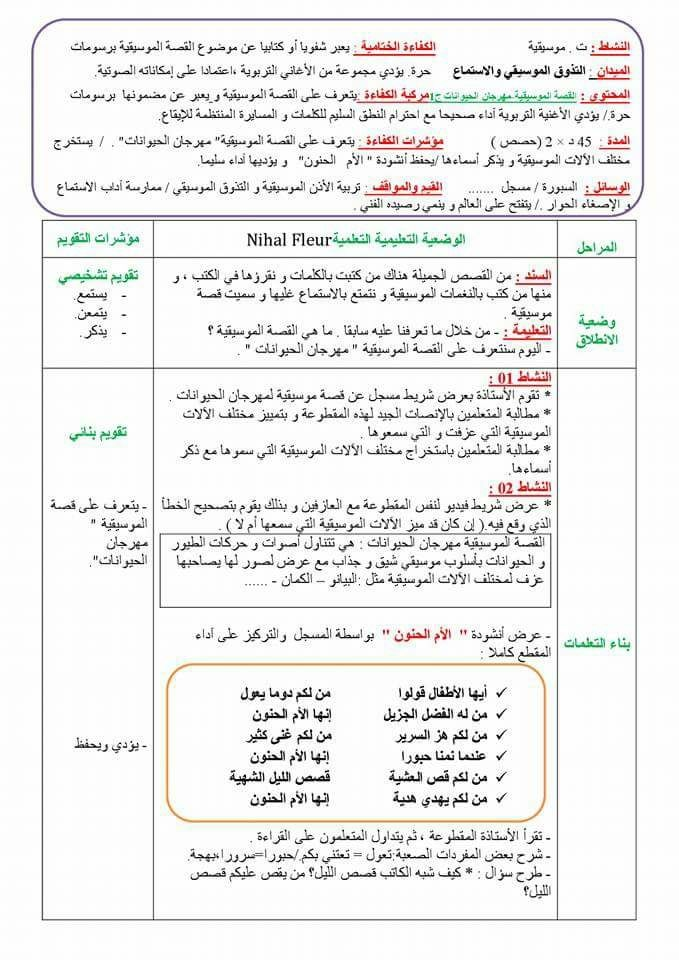 مذكرة درس القصة الموسيقية في مادة التربية التشكيلية لسنة الرابعة ابتدائي الجيل الثاني طاسيلي الجزائري Bullet Journal Journal