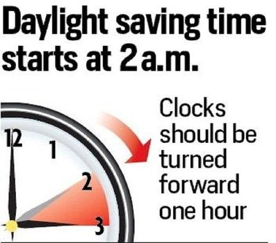 11 best misc images on pinterest saving time clocks for When was daylight savings time started
