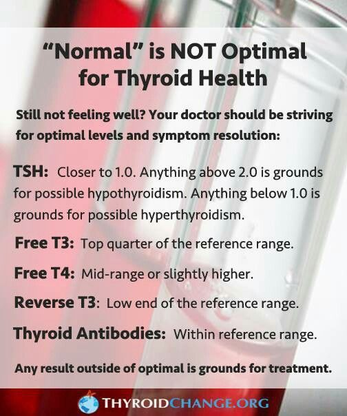 Still not feeling well? Your doctor should be striving for optimal #thyroid levels and symptom resolution.