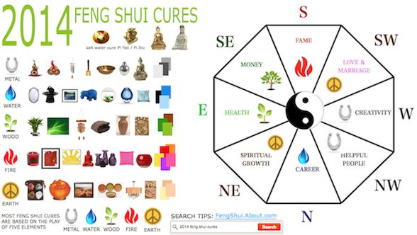 17 best images about feng shui guide for your home on - Consejos feng shui ...