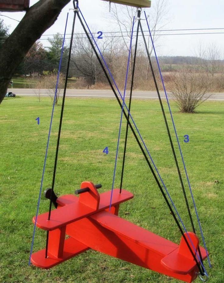 Kinderschaukel für den Garten - Schema für die Seile
