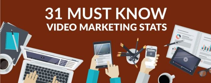 31 Video Marketing Statistics to Inform Your 2017 Strategy. #Rearview_SimpleSight #Videos #animation_Video #Animation #Crowdfunding#Startup #Video#Fundraising#Pitch_Video #startup_videos #explainervideo  #best_Video_Production #Marketingvideos