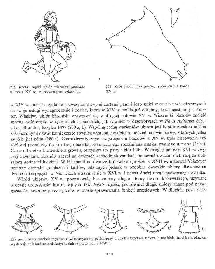 Francuskie i flamandzkie ubiory meskie od 1430 do konca XV w