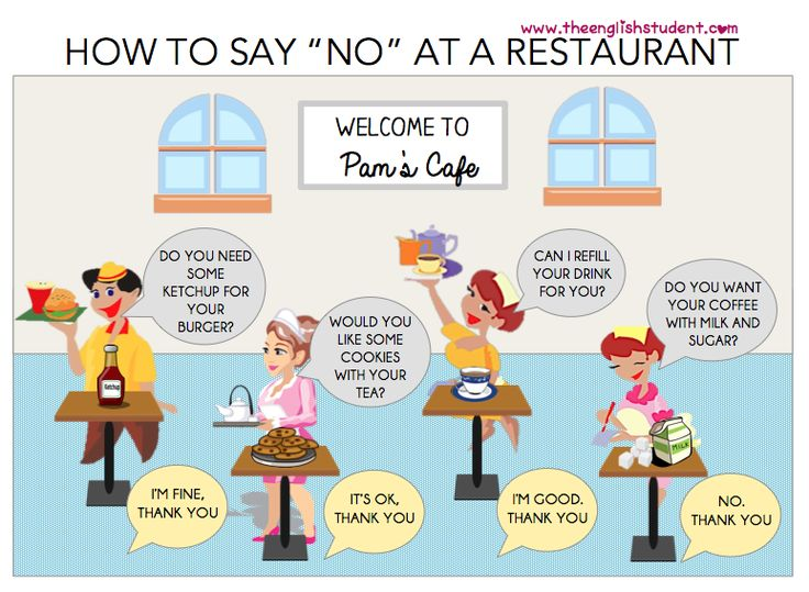 ESL, Saying no, ESL questions, manners, modal verbs