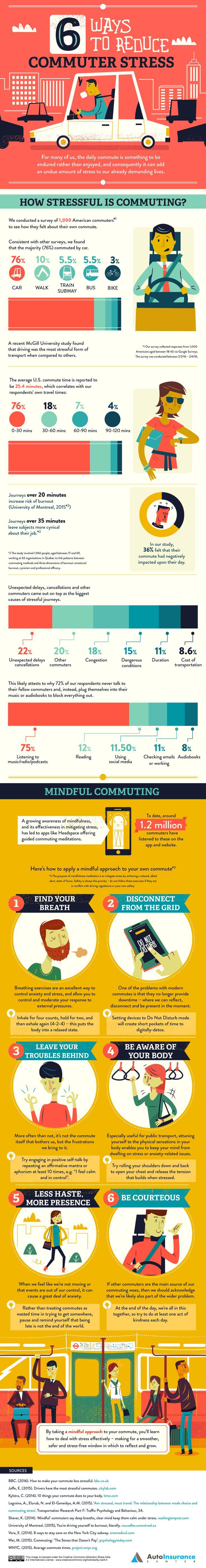 reduce-commuter-stress V1