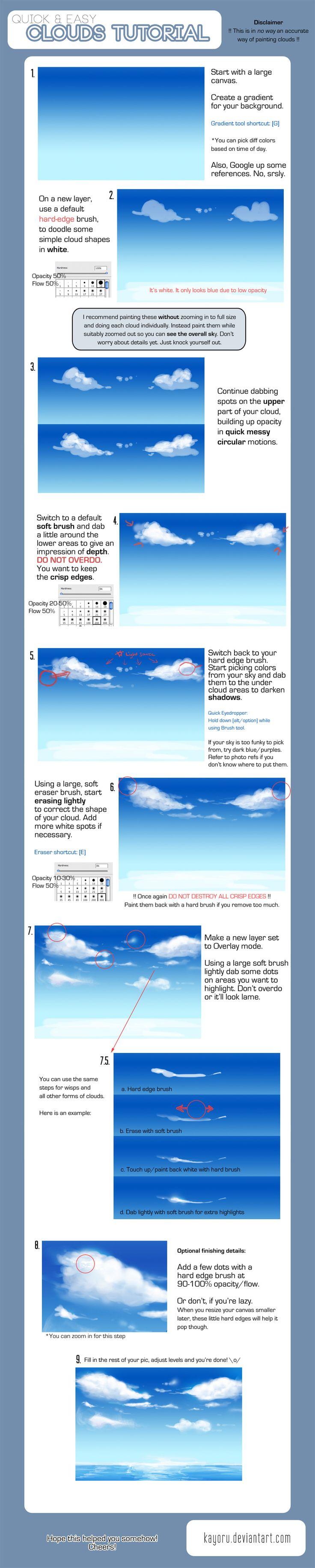 http://fc04.deviantart.net/fs71/f/2012/349/3/b/quick_and_easy_cloud_tutorial_by_kayoru-d5o4912.jpg