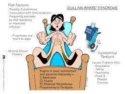 nursing mnemonic reye syndrome - Google Search