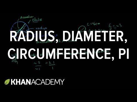 (31) Circles: radius, diameter, circumference and Pi   Area and circumference of circles   Khan Academy