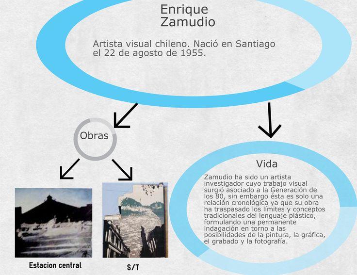 artista chileno representante de este movimiento