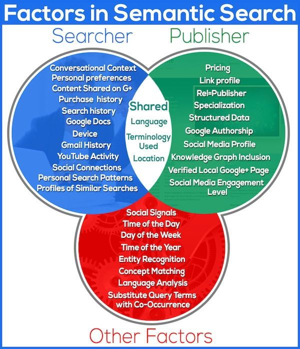 how to make money with seo and internet marketing