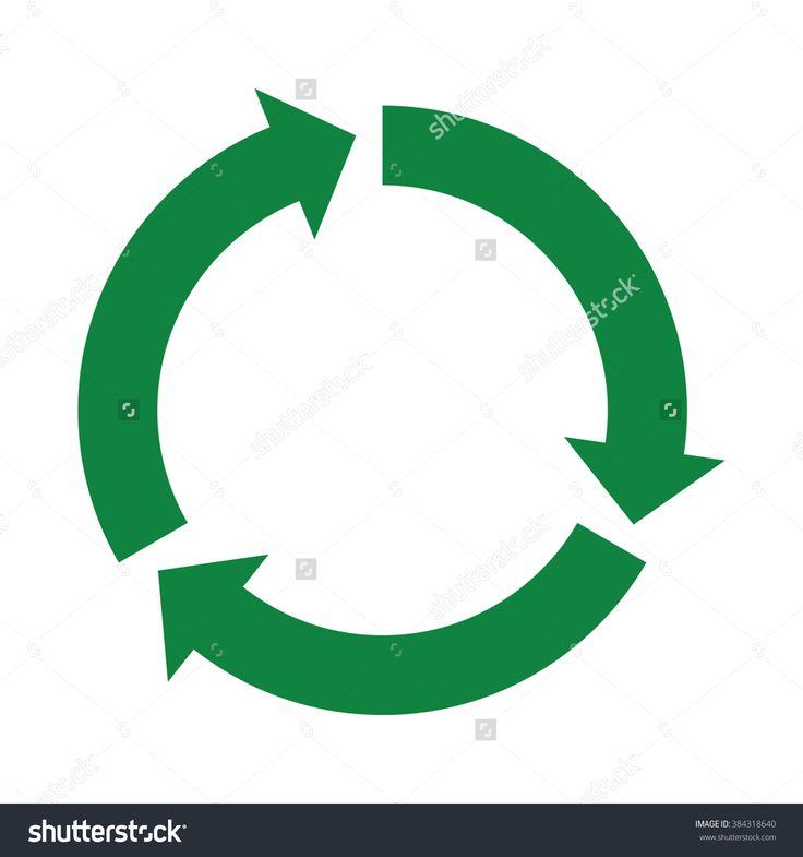 Afbeeldingsresultaat voor recycle circle arrow