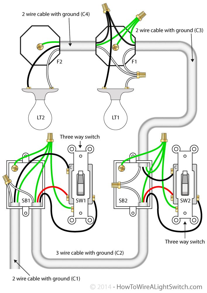 3 way switch with power feed via the light switch (two ... how to wire a 3 way light switch diagram