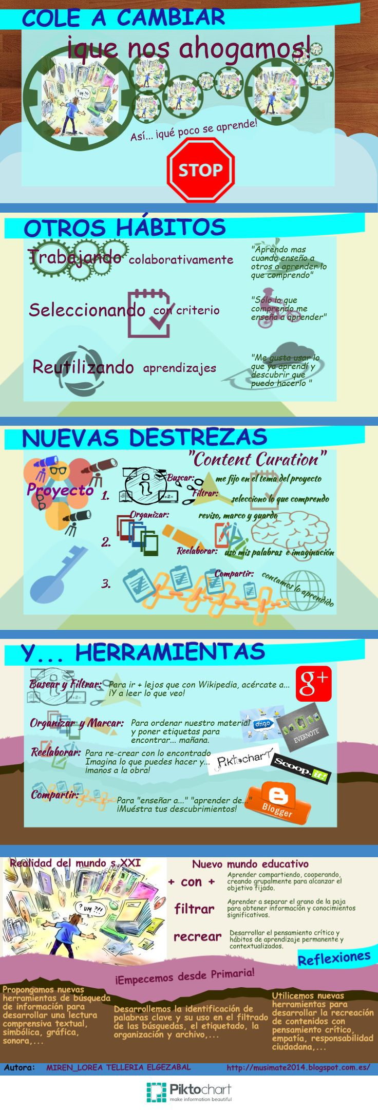 Unidad 5 Infografía   @Piktochart Infographic
