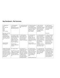 Boy Overboard plot chart