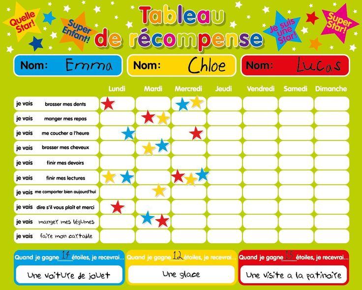 Récompense magnétique / Star / Tableau des responsabilités / de comportement…