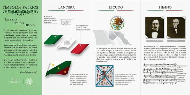Símbolos patrios de México #Infografia #Infographic