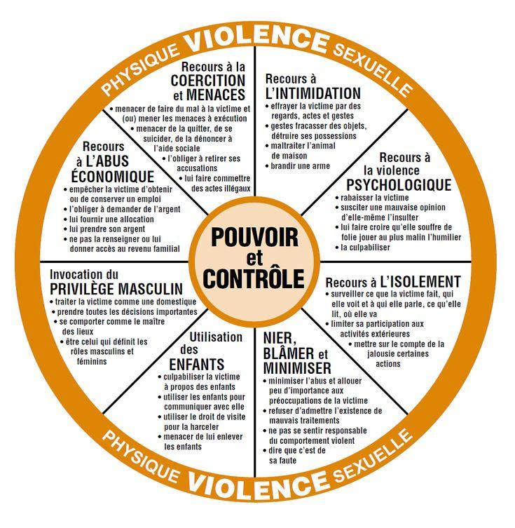 Centre de Kent pour la prévention de la violence / Kent Centre for the Prevention of Violence