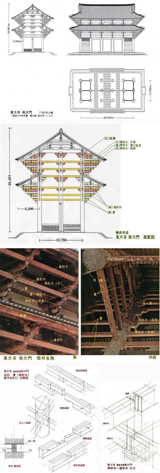 [図版・図面、修正更改 11月4日 9.33]  先回、大岡実氏による「鎌倉再建・東大寺大仏殿」の推定図面を紹介しました。 今回は、推定復元の拠りどこ...