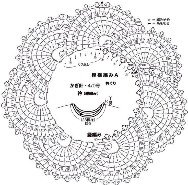 [케이프뜨기] 파도무늬가 예쁜 코바늘 케이프도안 코바늘 케이프입니다.