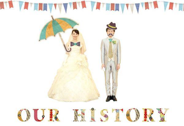 結婚式で流すプロフィールムービー☆自作の5つのポイント
