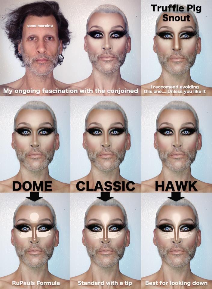 English In Italian: Mathu Andersen: Nose Contour Chart...a Bit Disturbing, But