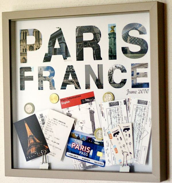 8 Great Ways To Display Your Vacation Memories - Postcards from the Ridge