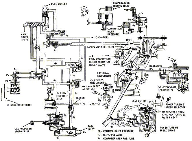 529 best diesel engines images on pinterest