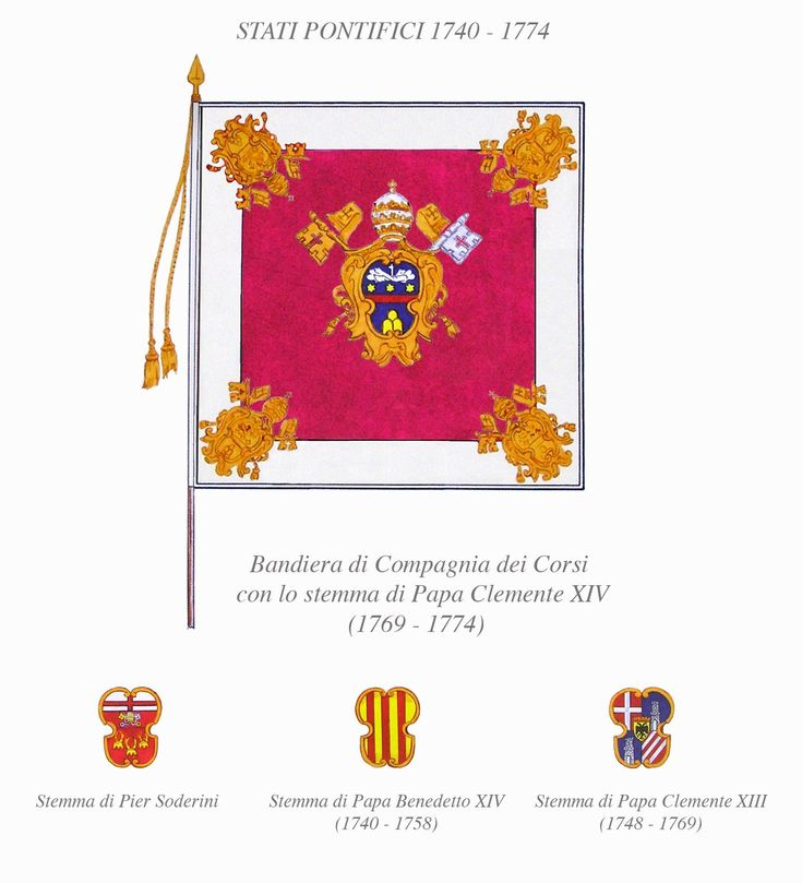 1355606264-document-papal-states-flag001.png