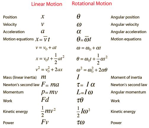 mechanical engineering formulas pocket guide pdf