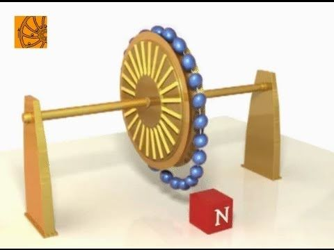 magnetic perpetual motion machine electric generator