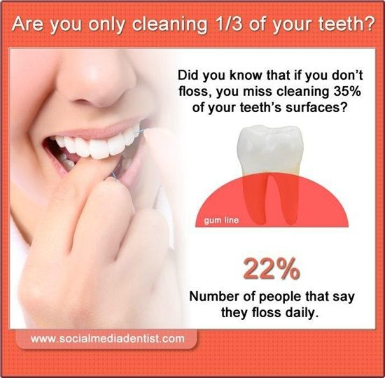 how to clean your teeth like a dentist