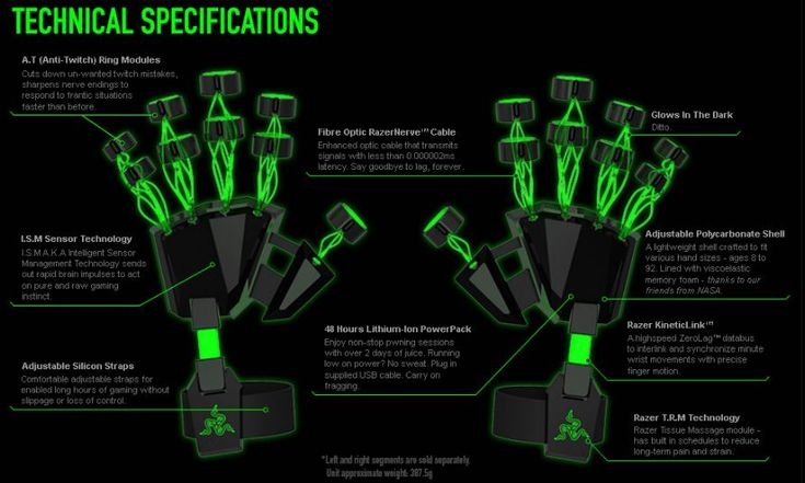 Razer Talon TEchnical Specifications #razer #hardware #gaming