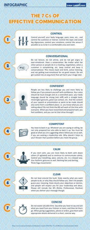 how to make oral communication effective