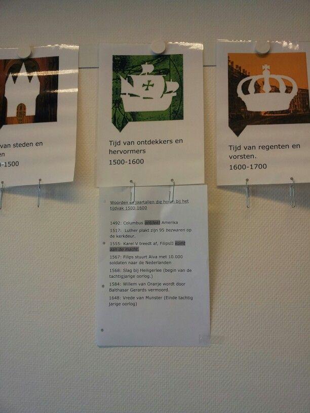 Zelfgemaakte tijdlijn waar we info over de tijdvakken onder hangen