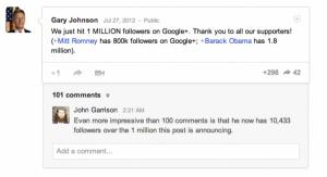 Gary Johnson Hits 1 Million on Google+