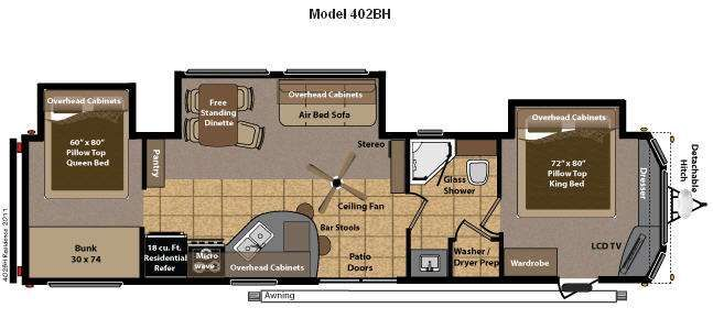 Travel Trailers With 2 Bedrooms Rv Style Keystone Rv