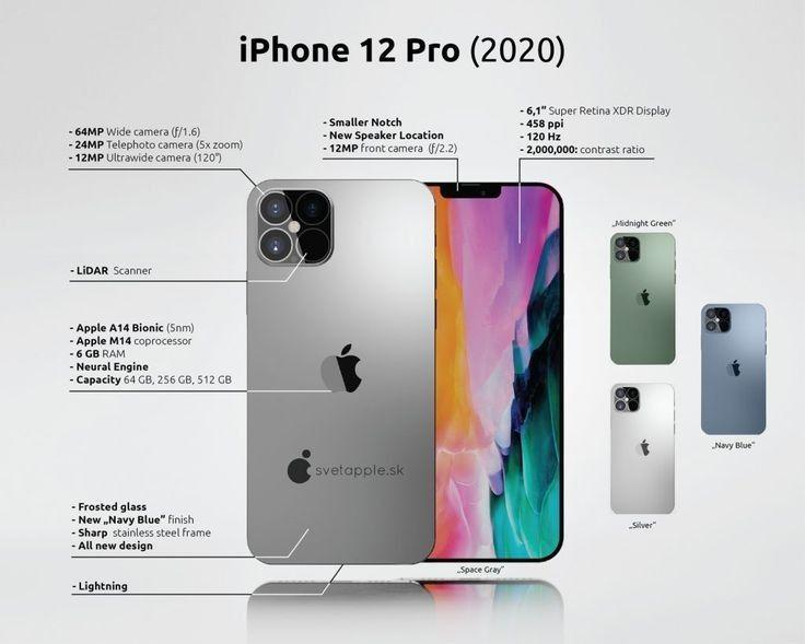 Iphone 12 Pro Iphone Newest Smartphones Best Camera