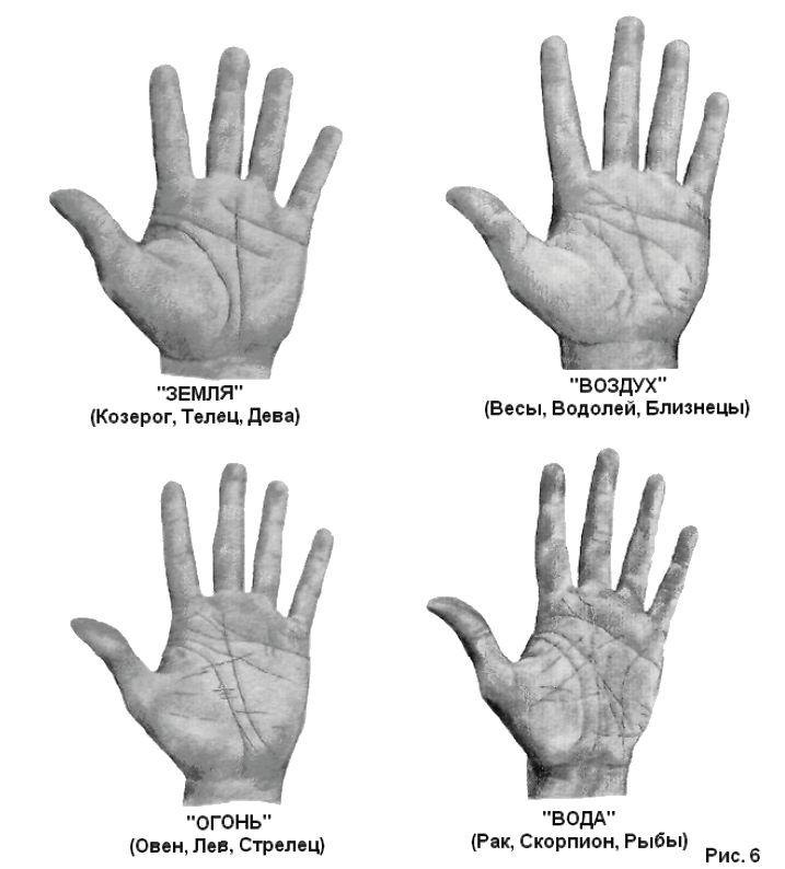 руки по стихиям